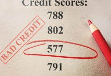 Low credit score mortgage lenders list